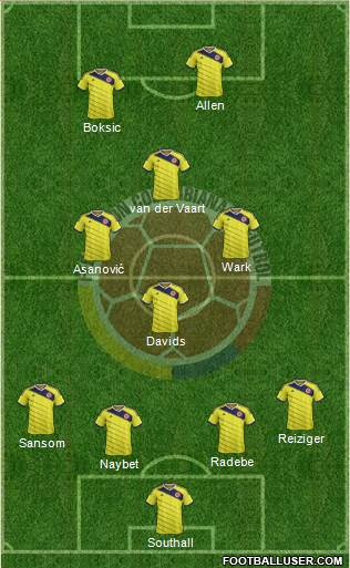 Colombia 4-3-1-2 football formation
