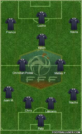 France 4-2-1-3 football formation