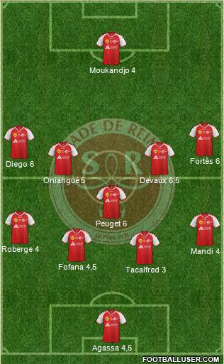 Stade de Reims 4-1-4-1 football formation