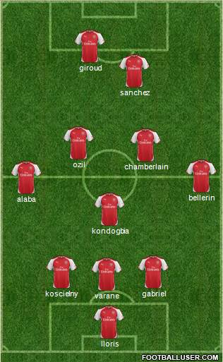 Arsenal 3-5-2 football formation