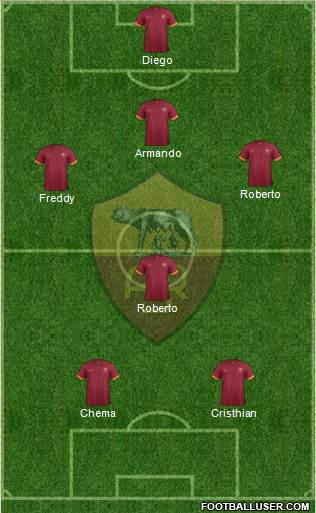 AS Roma 5-4-1 football formation