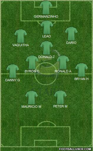 Platinum Stars 3-5-2 football formation