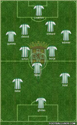 Córdoba C.F., S.A.D. 4-3-3 football formation