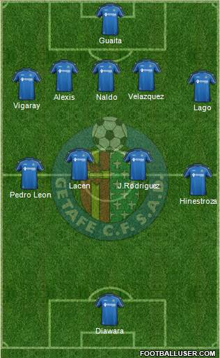 Getafe C.F., S.A.D. 5-4-1 football formation