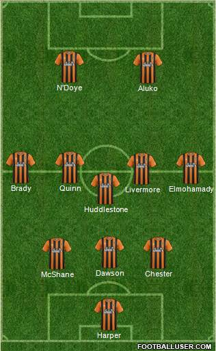 Hull City 4-2-4 football formation