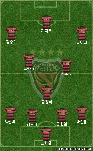 Pohang Steelers 5-4-1 football formation