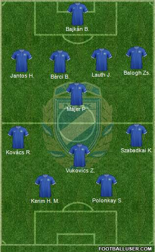 MTK Budapest FC 4-1-4-1 football formation