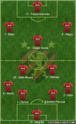 Sport C Recife 4-3-3 football formation