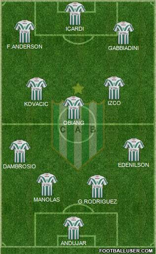 Banfield 4-3-3 football formation