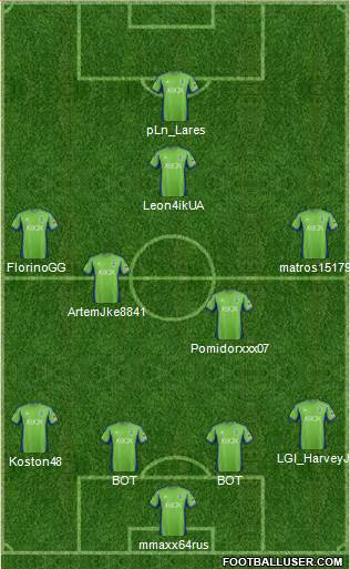 Seattle Sounders FC 4-4-1-1 football formation