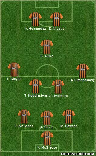 Hull City 3-4-1-2 football formation