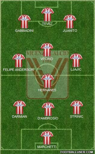 Vicenza 4-2-3-1 football formation