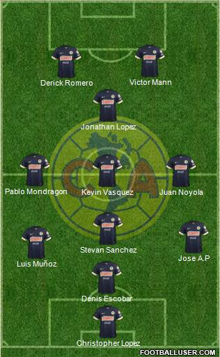 Club de Fútbol América 3-4-1-2 football formation