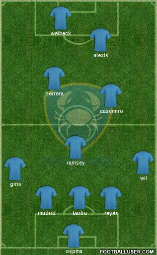 Club de Futbol Tampico Madero 5-3-2 football formation