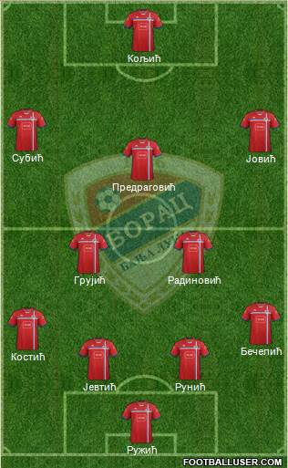 FK Borac Banja Luka 4-2-3-1 football formation