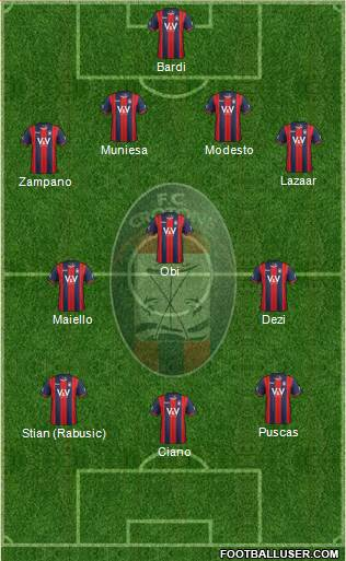 Crotone 4-3-3 football formation