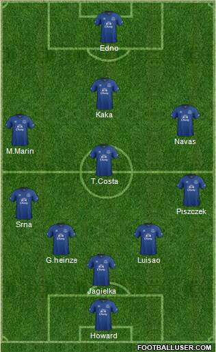 Everton 5-4-1 football formation