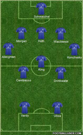 Leicester City 4-1-4-1 football formation
