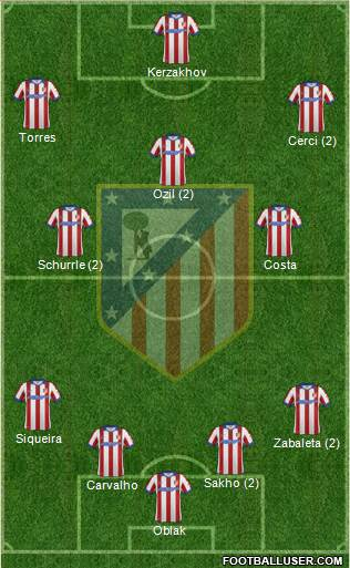 C. Atlético Madrid S.A.D. 4-3-3 football formation