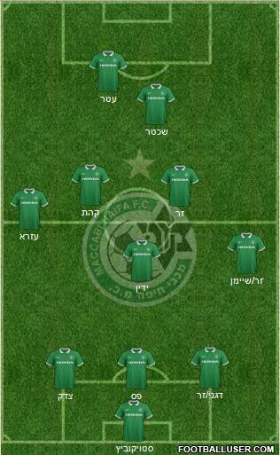Maccabi Haifa 3-5-1-1 football formation