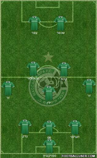 Maccabi Haifa 3-5-2 football formation