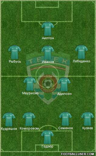 Terek Grozny 4-2-3-1 football formation