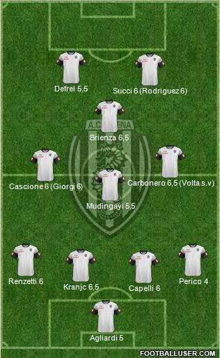 Cesena 4-3-1-2 football formation