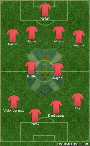 C.D. Tenerife S.A.D. 4-1-3-2 football formation