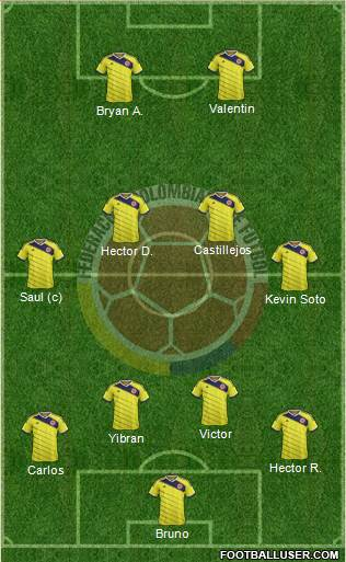 Colombia 4-4-2 football formation