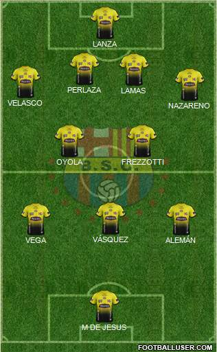 Barcelona SC 4-5-1 football formation