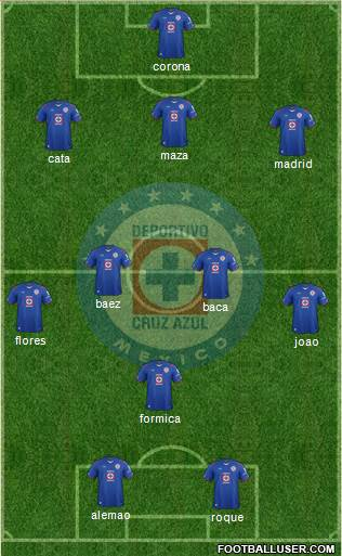 Club Deportivo Cruz Azul 3-4-1-2 football formation
