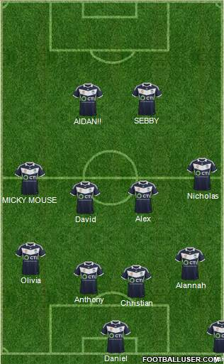 Melbourne Victory FC 4-4-2 football formation