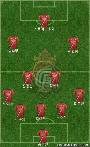 Gyeongnam FC 3-5-2 football formation