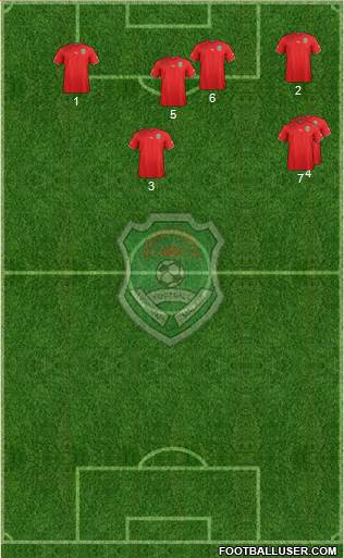 Malawi 5-3-2 football formation
