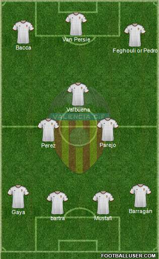 Valencia C.F., S.A.D. 4-2-1-3 football formation
