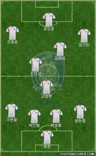 South Korea 4-3-2-1 football formation