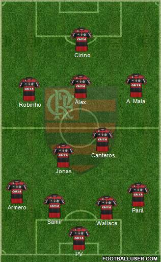 CR Flamengo 5-3-2 football formation