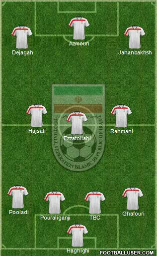 Iran 4-3-3 football formation