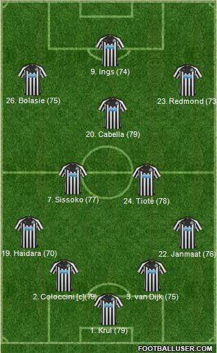 Newcastle United 4-3-3 football formation