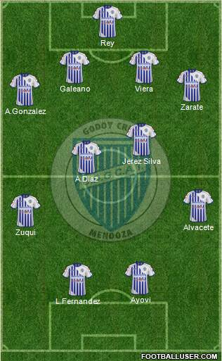 Godoy Cruz Antonio Tomba 4-2-2-2 football formation