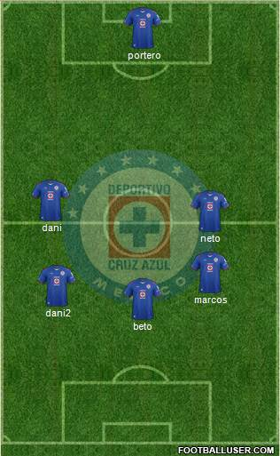 Club Deportivo Cruz Azul 4-3-2-1 football formation