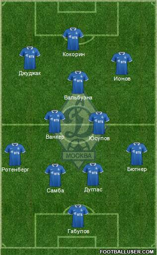 Dinamo Moscow 4-3-3 football formation