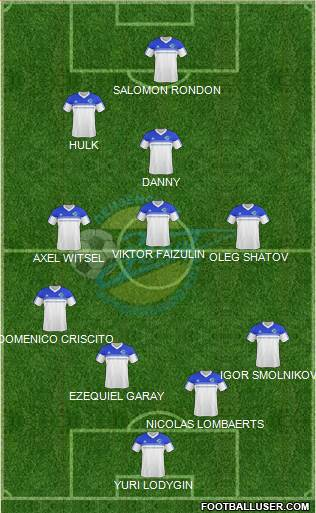 Zenit Penza 4-5-1 football formation