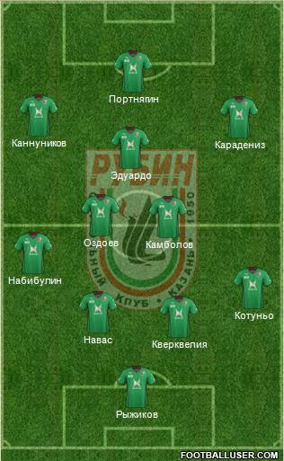 Rubin Kazan 4-5-1 football formation