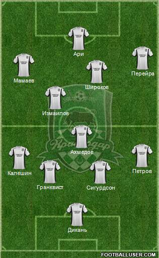 FC Krasnodar 4-5-1 football formation