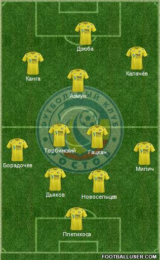 FC Rostov 4-5-1 football formation