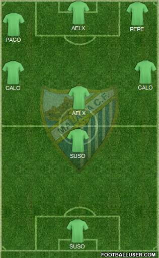 Málaga C.F. B 4-4-1-1 football formation