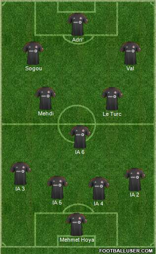 Toronto FC 4-3-3 football formation