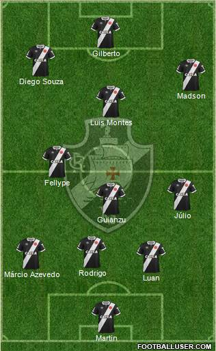 CR Vasco da Gama 3-4-3 football formation