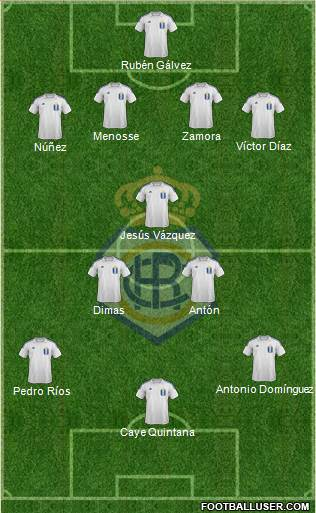 R.C. Recreativo de Huelva S.A.D. 4-3-3 football formation